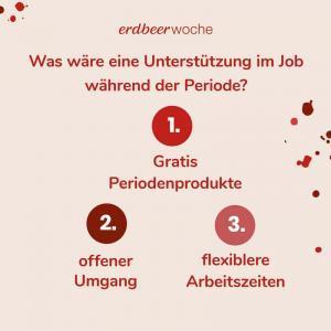 Umfrage: Was wäre eine Unterstützung im Job während der Periode?